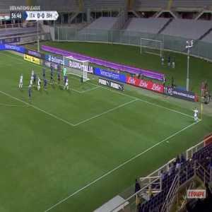 Italy 0-1 Bosnia - Edin Dzeko 58'
