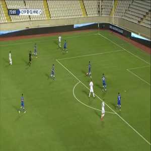 Cyprus 0-2 Montenegro - Stevan Jovetić 73'
