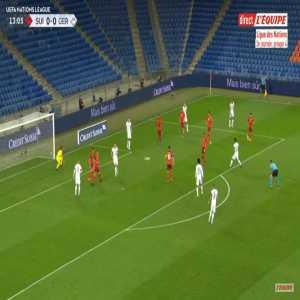 Switzerland 0-1 Germany - Ilkay Gundogan 14'