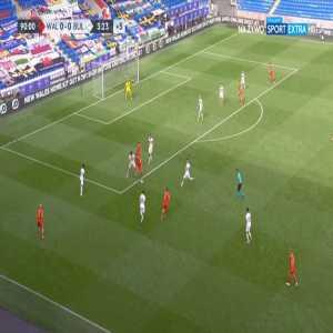 Wales 1-0 Bulgaria - Neco Williams 90+4'