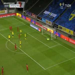 Sweden 0-2 Portugal: Cristiano Ronaldo goal 72'