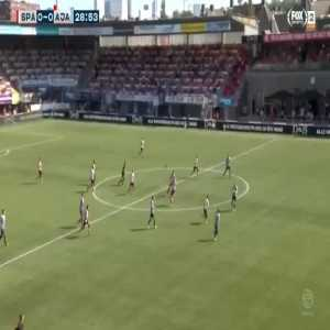 Nicolas Tagliafico (Ajax) straight red card vs Sparta Rotterdam 27'