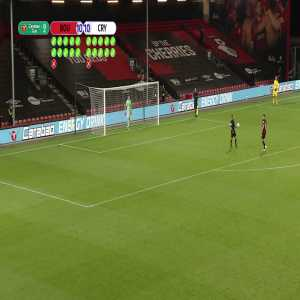 Bournemouth beat Crystal Palace 11-10 on Penalties