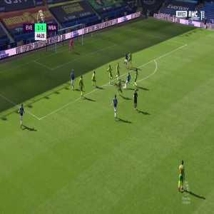 Everton [2] - 1 West Brom - James Rodriguez 45'