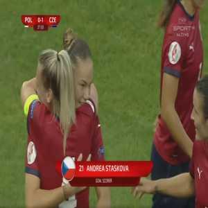 Poland W 0-1 Czech Republic W - Andrea Stašková FK 28'