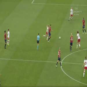 Poland W 0-2 Czech Republic W - Kamila Dubcová 70'