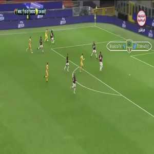 Milan 0-1 Bodo/Glimt - Kasper Junker 15'
