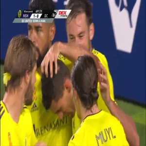 Nashville SC 1-0 DC United - Daniel Rios 70'