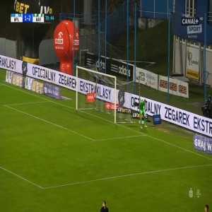Wisła Płock [1]-2 Warta Poznań - Filip Lesniak 79' (Polish Ekstraklasa)