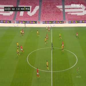 Benfica 2-0 Moreirense - Haris Seferovic 80'