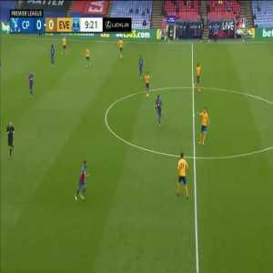 Crystal Palace 0-1 Everton - Calvert-Lewin 10'