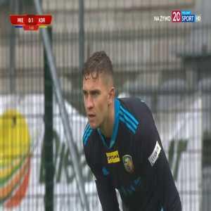 Miedź Legnica 0-1 Korona Kielce - Marcel Gąsior 2' (Polish I liga)