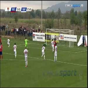 Romanian Liga II goalkeeper steps up to take penalty kick, misses and then concedes a goal just one minute later