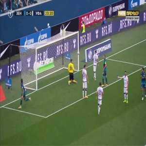 Zenit 1-0 Ufa - Sardar Azmoun 24'