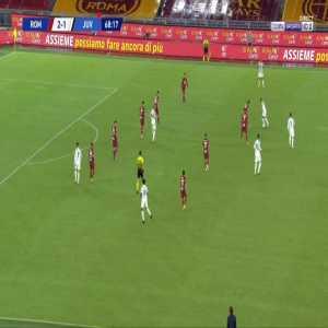 Roma 2-[2] Juventus - Cristiano Ronaldo 69'