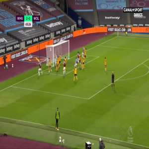 West Ham 3-0 Wolves - Tomas Soucek 66'