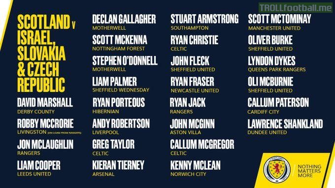 Scotland Squad announced to play Israel, Slovakia and Czech Republic.