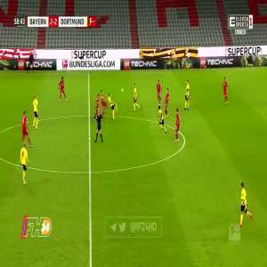 Neuer great 1vs1 save against Haaland [Supercup]