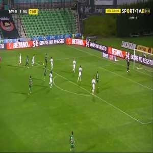 Rio Ave [1]-1 AC Milan - Francisco Geraldes 72'