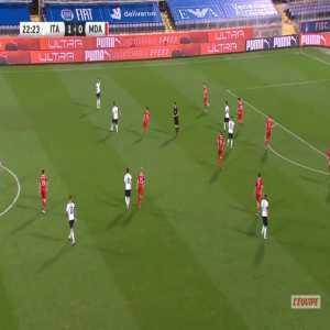 Italy 2-0 Moldova - Francesco Caputo 23'