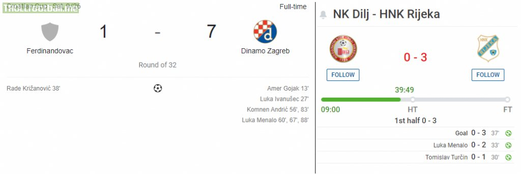 Luka Menalo, on loan at Rijeka from Dinamo Zagreb, has scored for both clubs in the same round of the Croatian Cup