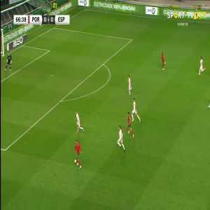 Portugal 0-0 Spain - Renato Sanches hits the crossbar 67'