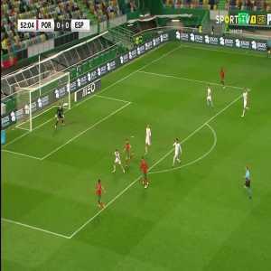 Portugal 0-0 Spain - Ronaldo hits the crossbar 52'