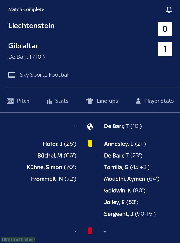 The Liechtenstein-Gibraltar match had 11 yellow cards (and 0 reds)