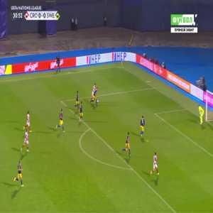 Croatia 1-0 Sweden - Nikola Vlasic 31'