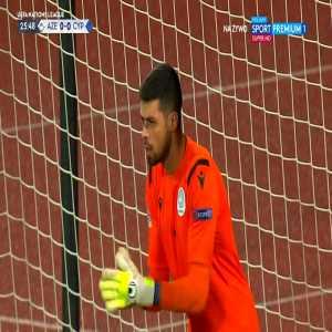 Demetris Demetriou (Cyprus) PK save vs. Azerbaijan (27')