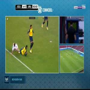 Ecuador 4 - [1] Uruguay - Luis Suarez penalty 84'
