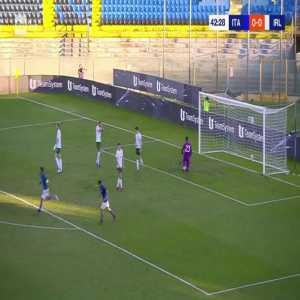 Italy U21 1-0 Ireland U21 - Riccardo Sottil 43'