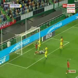 Portugal 1-0 Sweden - Bernardo Silva 21'