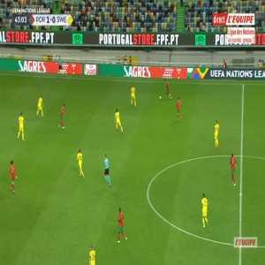 Portugal 2-0 Sweden - Diogo Jota 44'