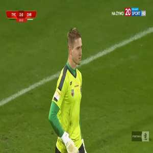 GKS Tychy 2-0 Chrobry Głogów - Szymon Lewicki 28' (Polish I liga)