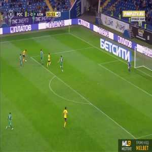 FK Rostov 2-0 Akhmat Grozny - Roman Eremenko 90'+3'