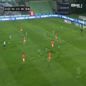 Rio Ave 0-1 Benfica - Gian-Luca Waldschmidt 6'