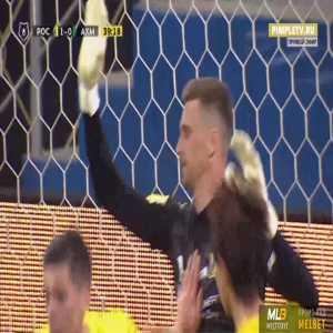 Sergey Pesjakov (FK Rostov) penalty save against Akhmat Grozny 41'