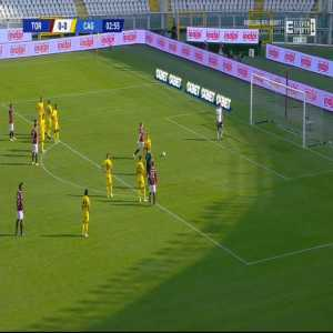 Torino 1-0 Cagliari - Andrea Belotti PK 4'