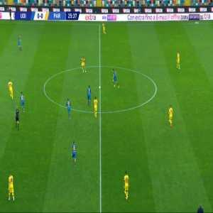 Udinese 0-1 Parma - Hernani 26'