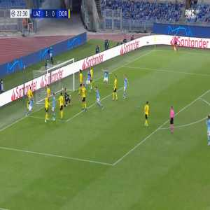 Lazio 2-0 Dortmund - Luiz Felipe 23'