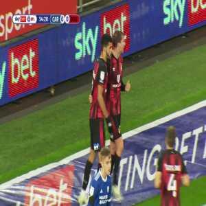 Cardiff City 0-1 Bournemouth: Solanke 35'