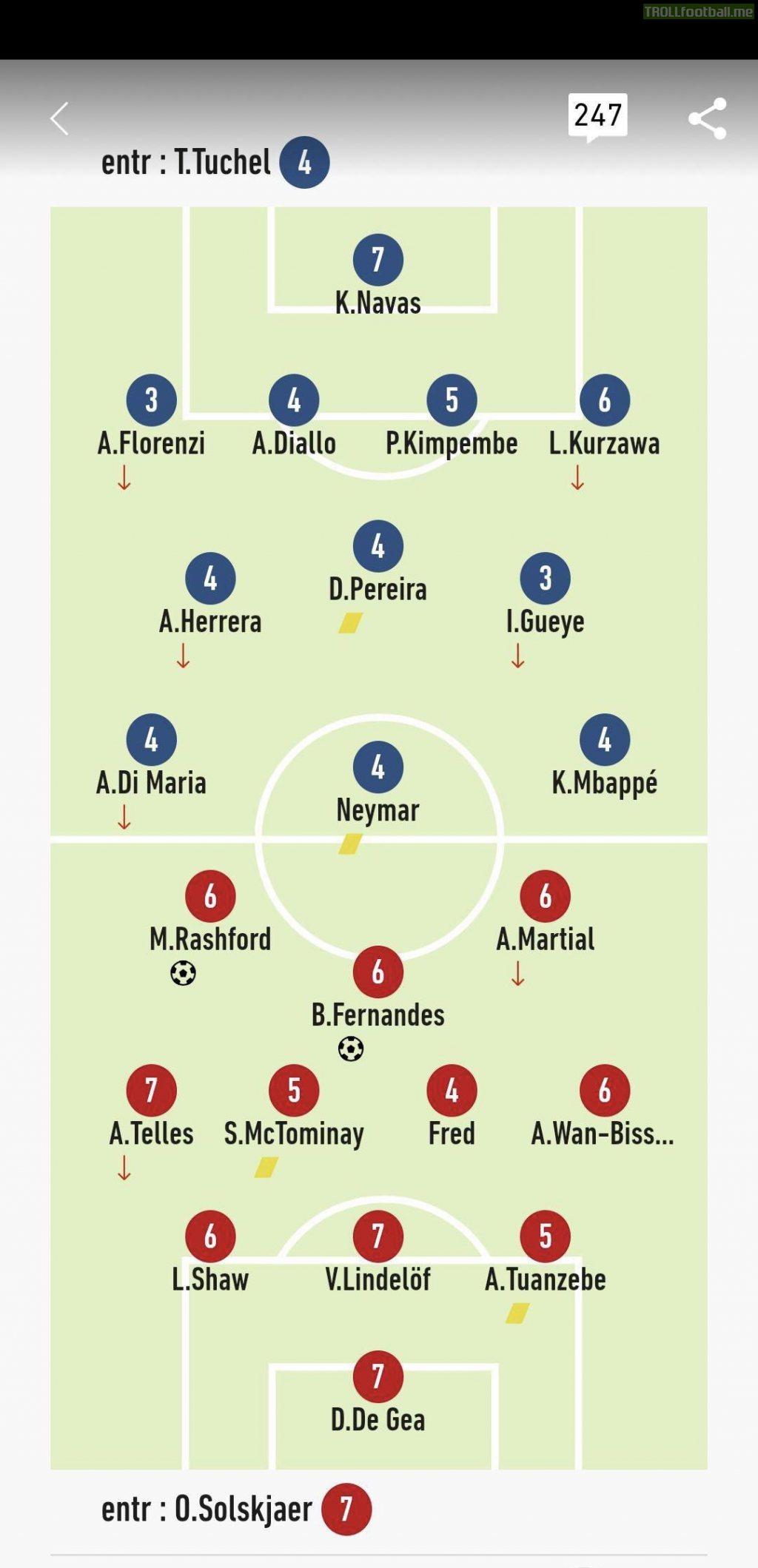 Lequipe player ratings: PSG 1-2 Man Utd