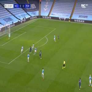 Manchester City 0-1 FC Porto - Luis Diaz 13'