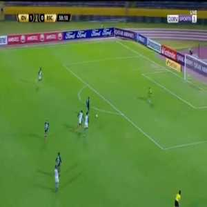Independiente del Valle 2-0 Barcelone SC - Gabriel Torres 60'