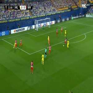 Villarreal 1-0 Sivasspor - Takefusa Kubo 13'