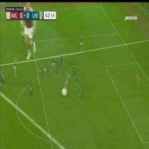 AVL 0 - 0 Leeds - Helder Costa challenge on Grealish