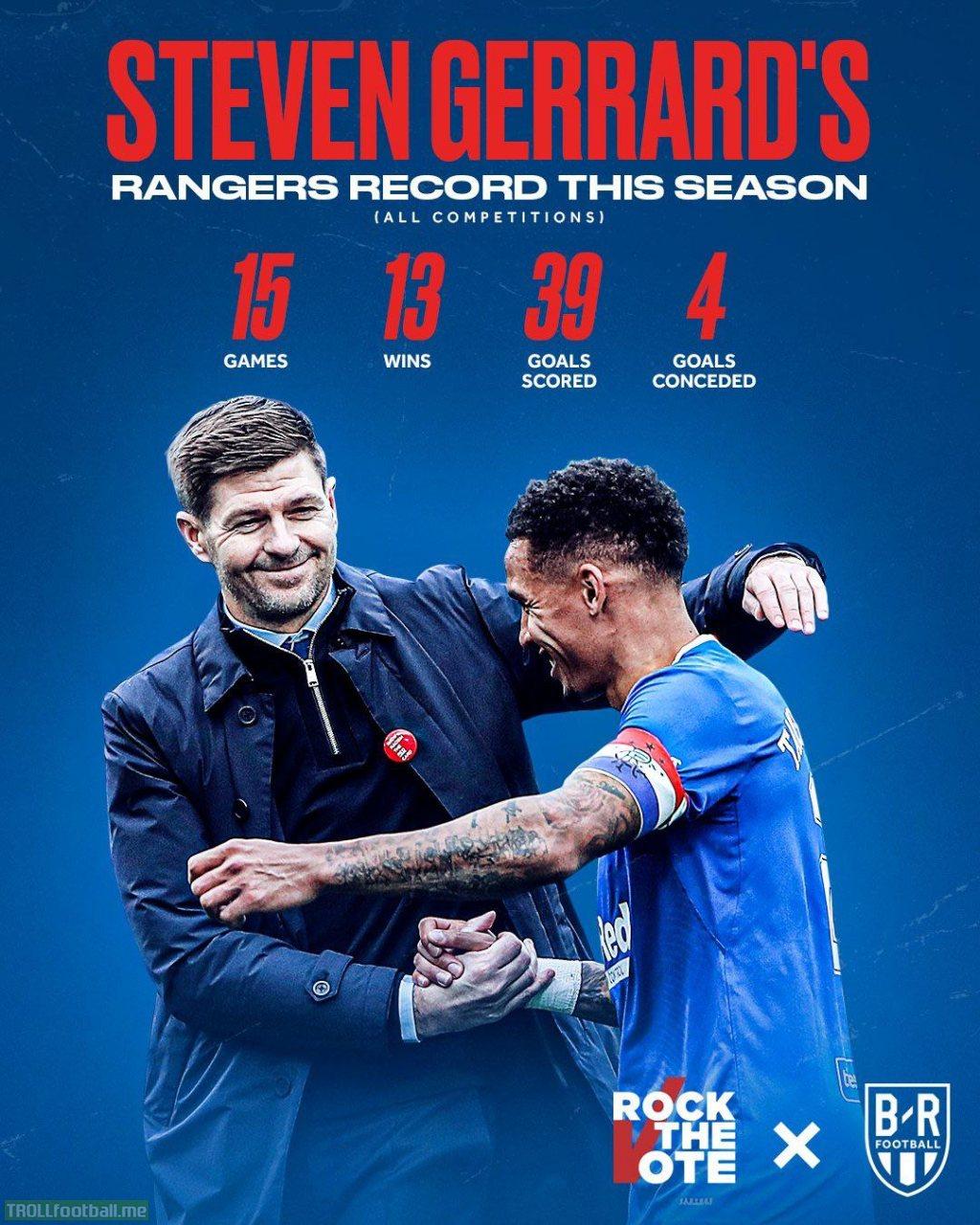 [B/R Football] Steven Gerrard's Rangers this season