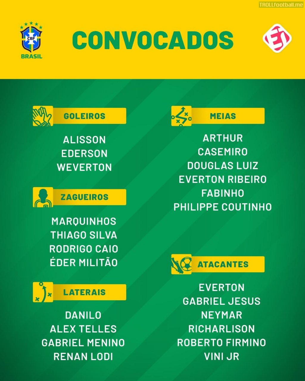 Brazil Nation team selection for upcoming games against Venezuela and Uruguay