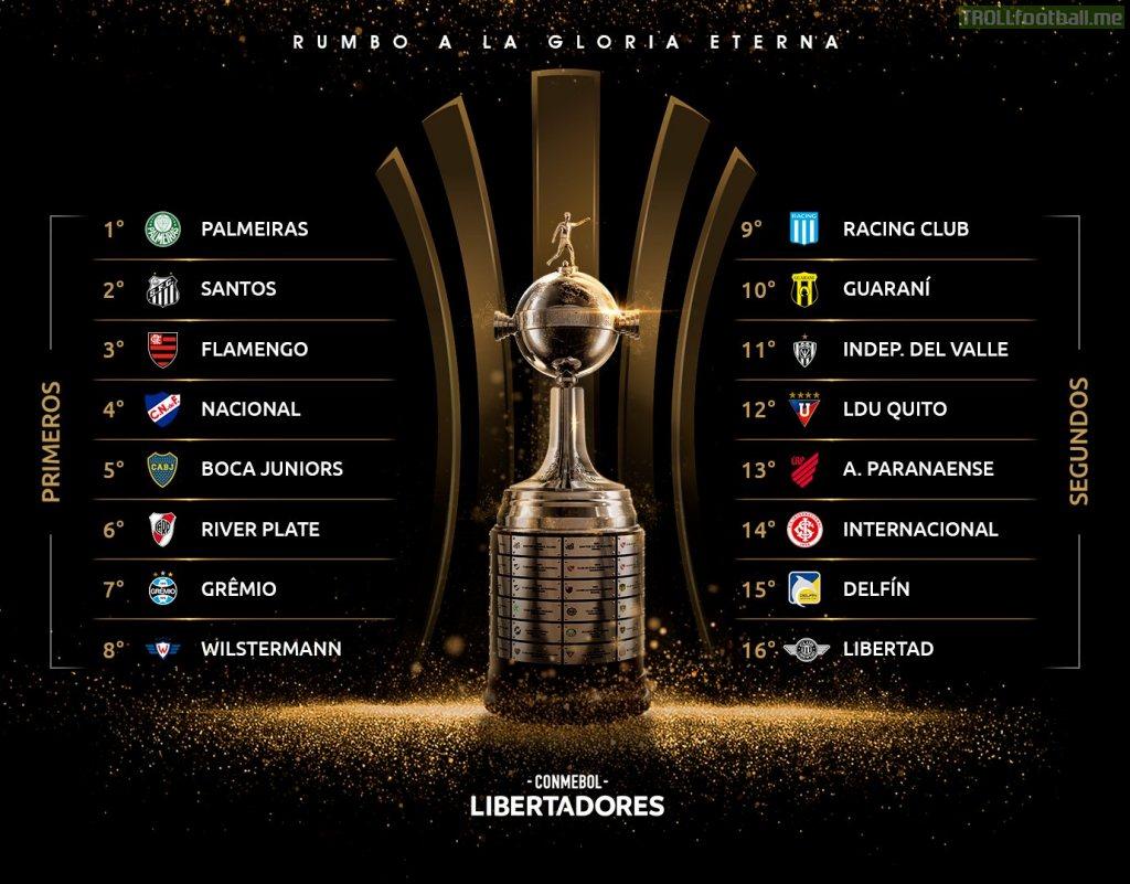 CONMEBOL Libertadores 2020: Pots confirmed for tomorrow's Round of 16 draw.